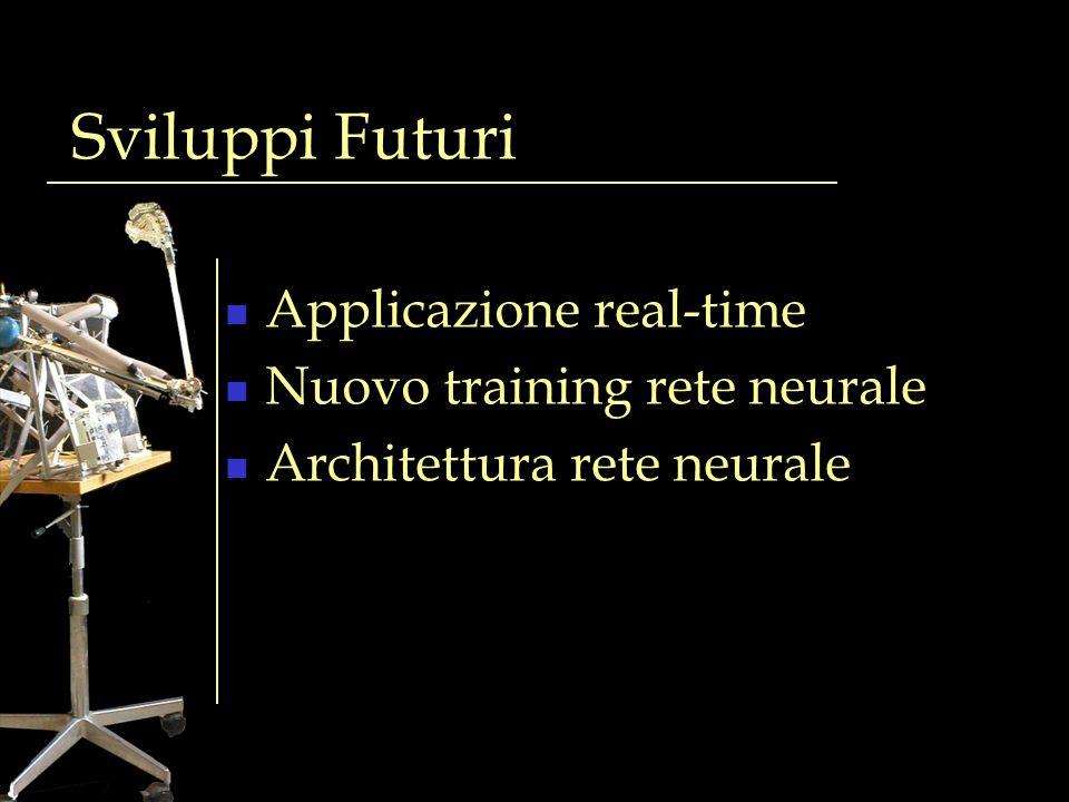 Sviluppi Futuri Applicazione real-time Nuovo training rete neurale Architettura rete neurale