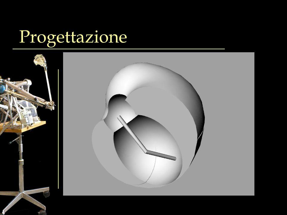 Progettazione Antropomorfismo Numero attuatori Spazio di lavoro