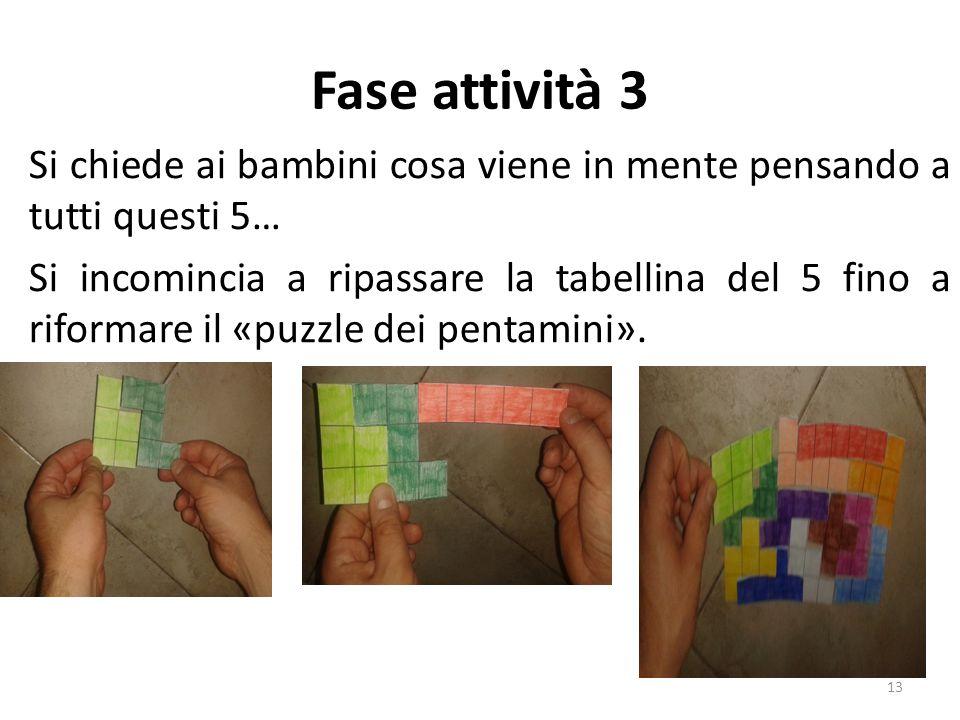Fase attività 3 Si chiede ai bambini cosa viene in mente pensando a tutti questi 5… Si incomincia a ripassare la tabellina del 5 fino a riformare il «puzzle dei pentamini».