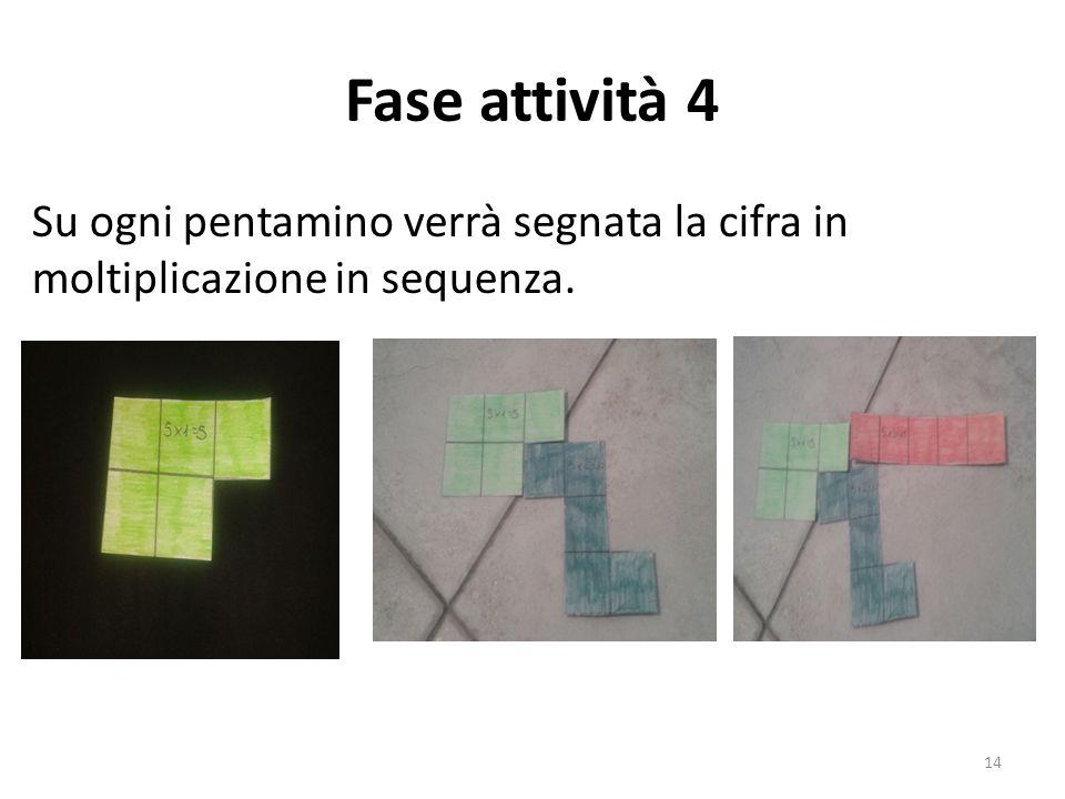 Fase attività 4 Su ogni pentamino verrà segnata la cifra in moltiplicazione in sequenza. 14