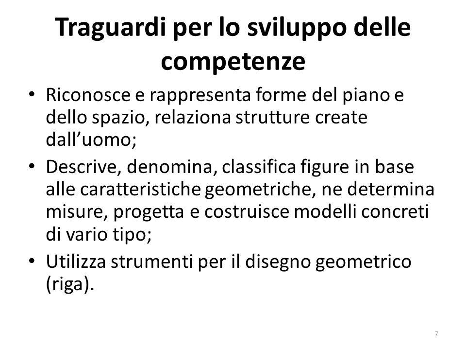 Obiettivi – Spazio e figure Riconosce, denomina e descrive figure geometriche; Descrive figure geometriche e costruisce modelli materiali anche nello spazio.