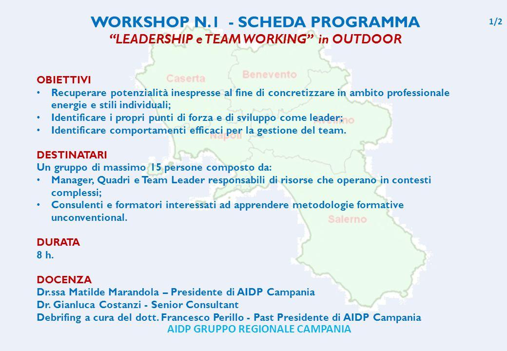 AIDP GRUPPO REGIONALE CAMPANIA OBIETTIVI Recuperare potenzialità inespresse al fine di concretizzare in ambito professionale energie e stili individua