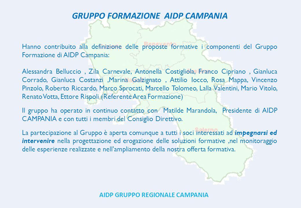 AIDP GRUPPO REGIONALE CAMPANIA Hanno contribuito alla definizione delle proposte formative i componenti del Gruppo Formazione di AIDP Campania: Alessa