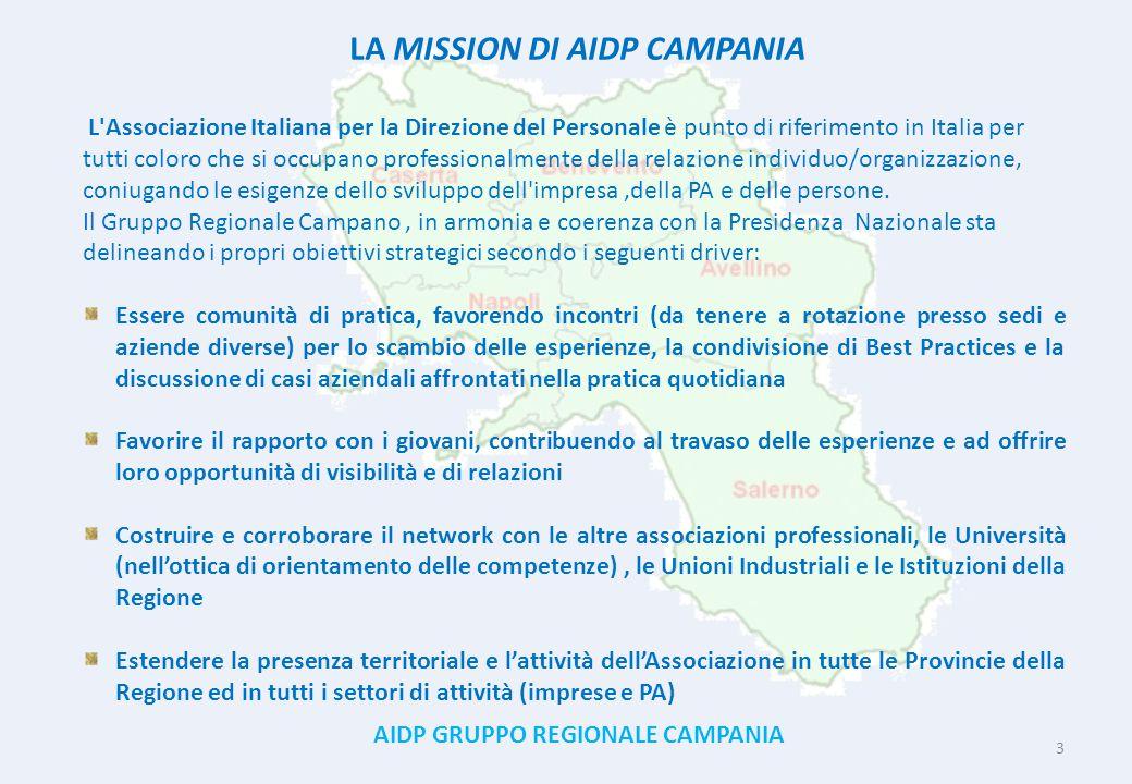 AIDP GRUPPO REGIONALE CAMPANIA 3 LA MISSION DI AIDP CAMPANIA L'Associazione Italiana per la Direzione del Personale è punto di riferimento in Italia p
