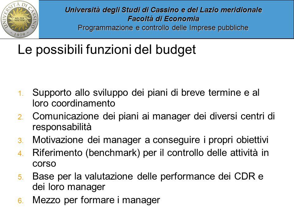 Università degli Studi di Cassino e del Lazio meridionale Facoltà di Economia Programmazione e controllo delle Imprese pubbliche Le possibili funzioni del budget 1.