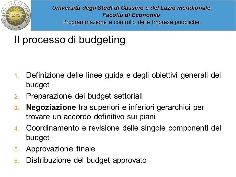 Università degli Studi di Cassino e del Lazio meridionale Facoltà di Economia Programmazione e controllo delle Imprese pubbliche Il processo di budgeting 1.