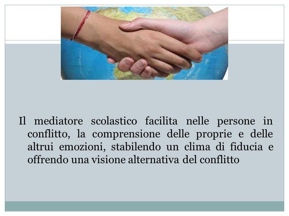 Il mediatore scolastico facilita nelle persone in conflitto, la comprensione delle proprie e delle altrui emozioni, stabilendo un clima di fiducia e o