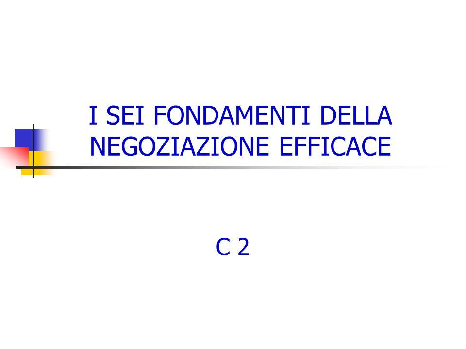 I SEI FONDAMENTI DELLA NEGOZIAZIONE EFFICACE C 2