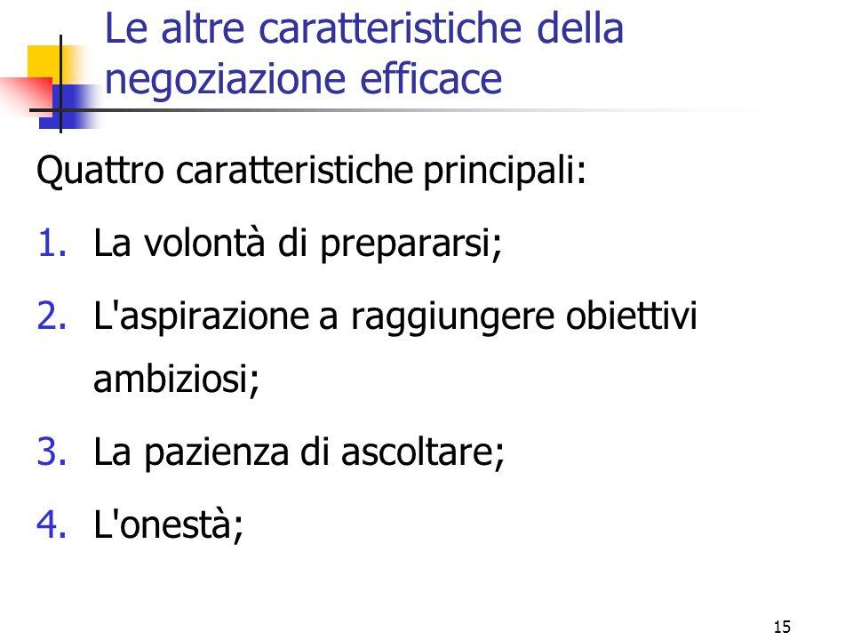 15 Le altre caratteristiche della negoziazione efficace Quattro caratteristiche principali: 1.La volontà di prepararsi; 2.L'aspirazione a raggiungere