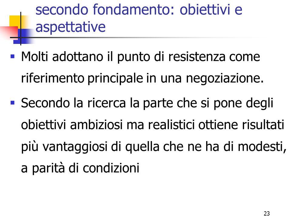 23 secondo fondamento: obiettivi e aspettative  Molti adottano il punto di resistenza come riferimento principale in una negoziazione.  Secondo la r
