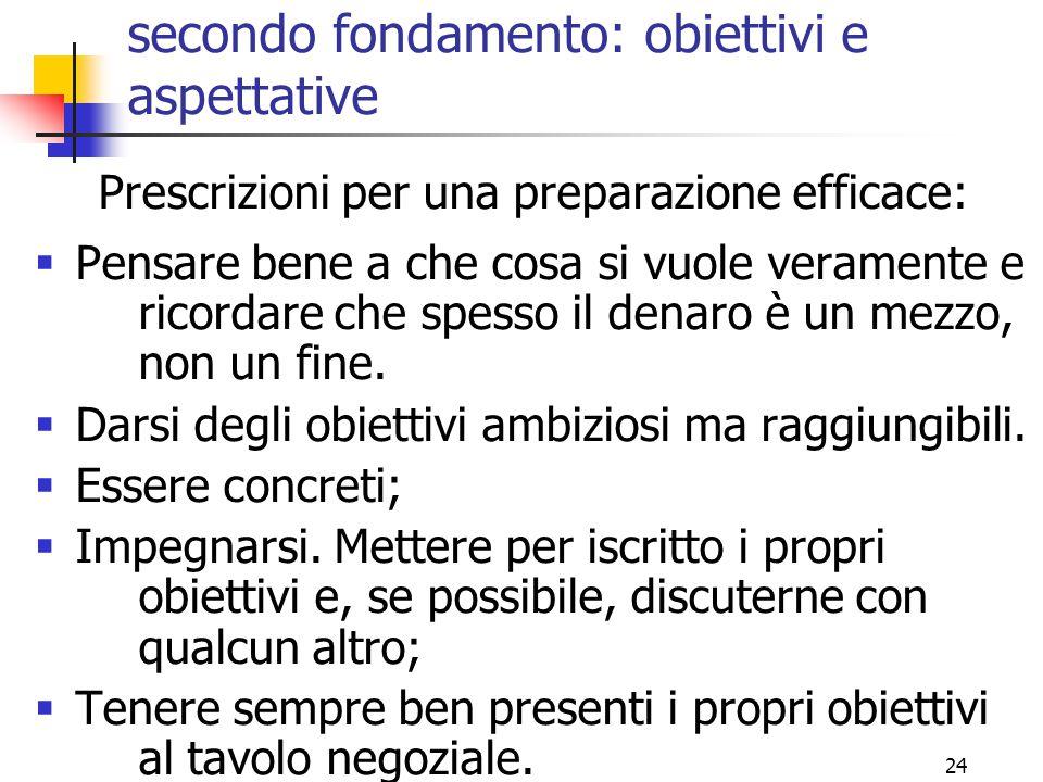 24 secondo fondamento: obiettivi e aspettative Prescrizioni per una preparazione efficace:  Pensare bene a che cosa si vuole veramente e ricordare ch