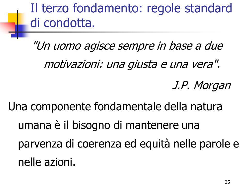25 Il terzo fondamento: regole standard di condotta.