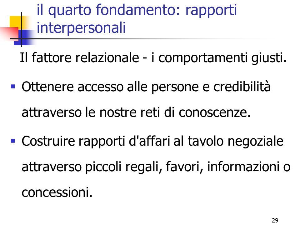 29 il quarto fondamento: rapporti interpersonali Il fattore relazionale - i comportamenti giusti.  Ottenere accesso alle persone e credibilità attrav