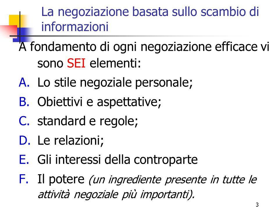 3 La negoziazione basata sullo scambio di informazioni A fondamento di ogni negoziazione efficace vi sono SEI elementi: A.Lo stile negoziale personale