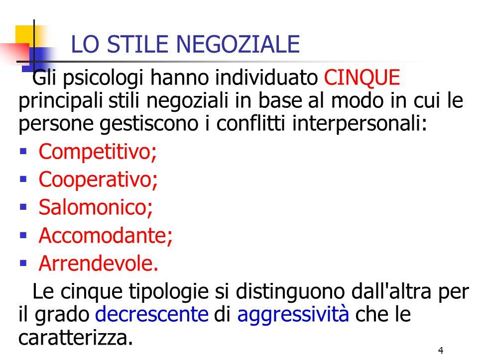 4 LO STILE NEGOZIALE Gli psicologi hanno individuato CINQUE principali stili negoziali in base al modo in cui le persone gestiscono i conflitti interp