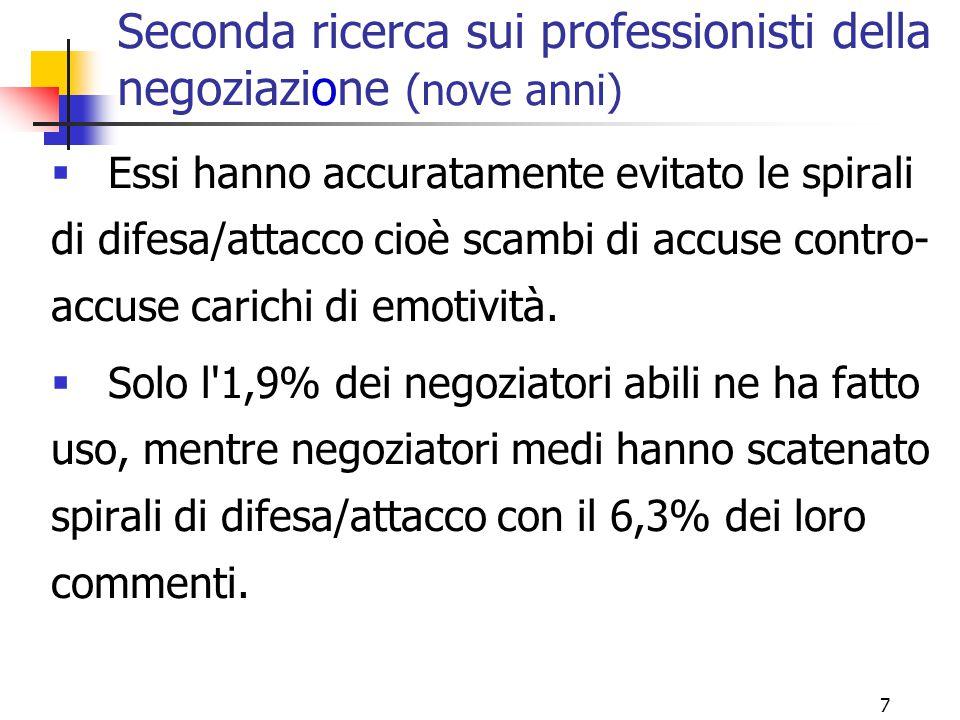 7 Seconda ricerca sui professionisti della negoziazione (nove anni)  Essi hanno accuratamente evitato le spirali di difesa/attacco cioè scambi di acc