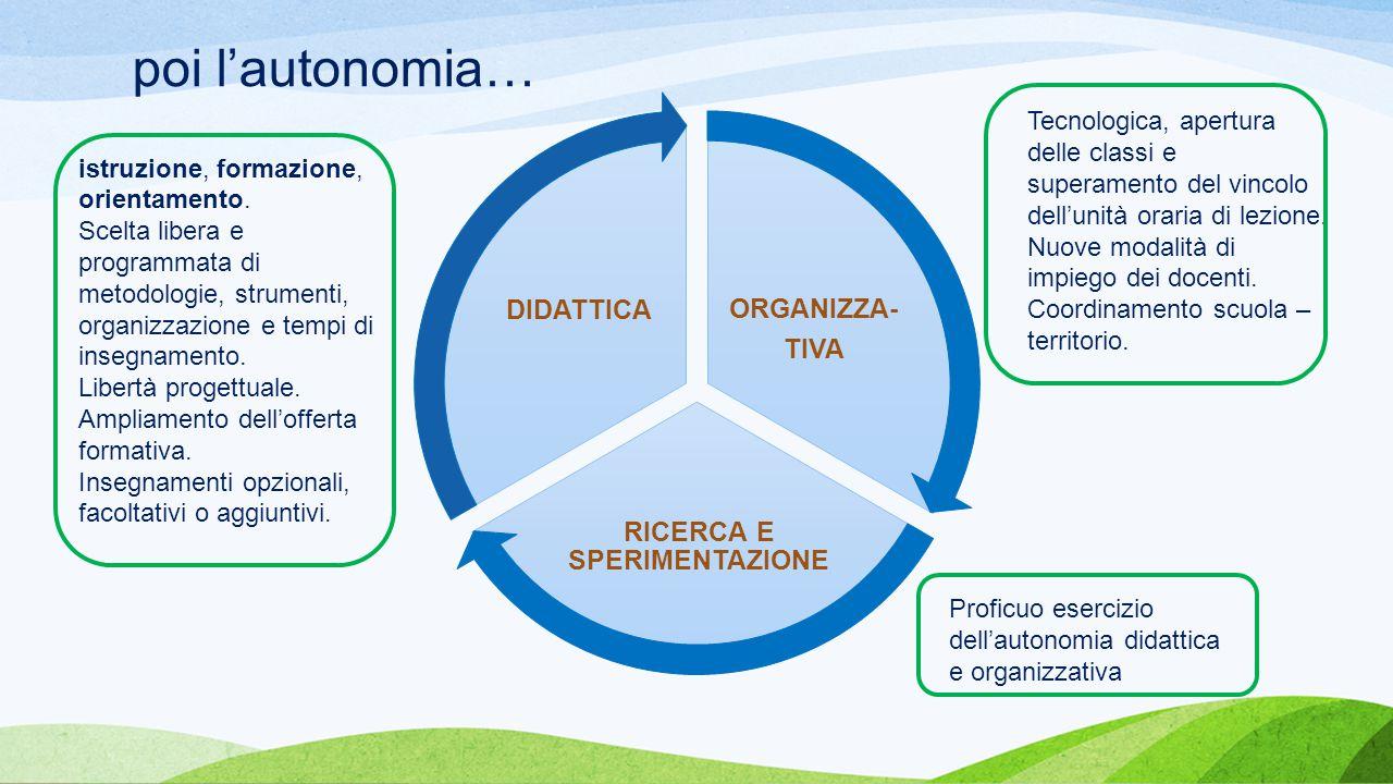 poi l'autonomia… ORGANIZZA- TIVA RICERCA E SPERIMENTAZIONE DIDATTICA istruzione, formazione, orientamento.