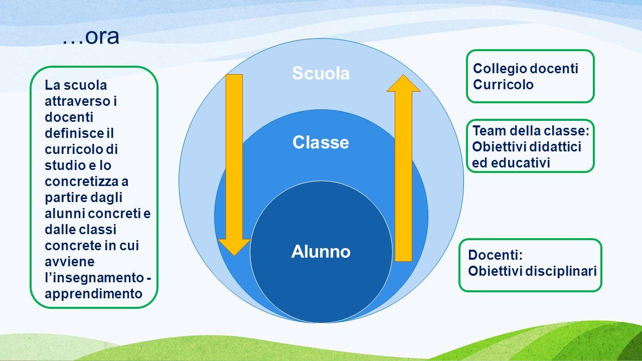 Per scaricare il POF e seguire ogni giorno la vita della scuola www.orsolinetrastevere.it