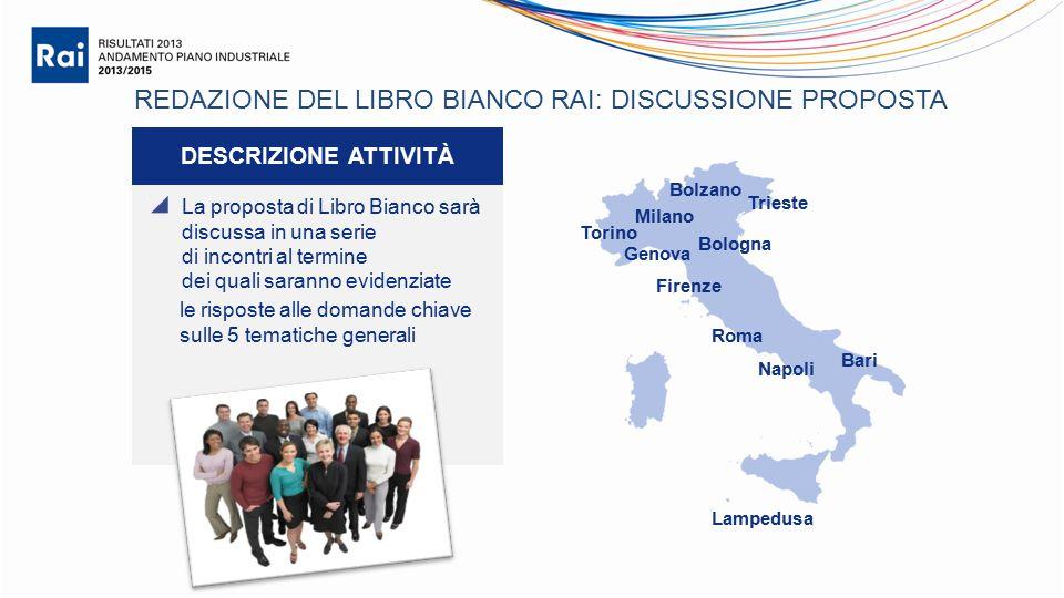 REDAZIONE DEL LIBRO BIANCO RAI: DISCUSSIONE PROPOSTA Roma Napoli Bari Bologna Trieste Milano Bolzano Torino Genova Lampedusa PROPOSTA CONTENUTI DEL LI