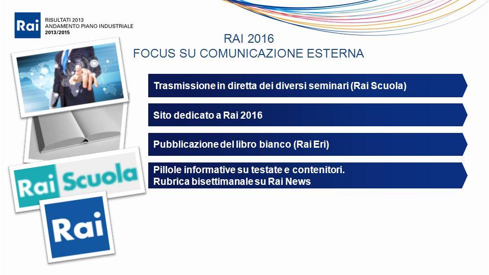 RAI 2016 FOCUS SU COMUNICAZIONE ESTERNA Trasmissione in diretta dei diversi seminari (Rai Scuola) Sito dedicato a Rai 2016 Pubblicazione del libro bia