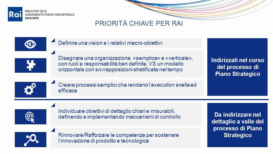 PRIORITÀ CHIAVE PER RAI Definire una vision e i relativi macro-obiettivi Disegnare una organizzazione «semplice» e «verticale», con ruoli e responsabi