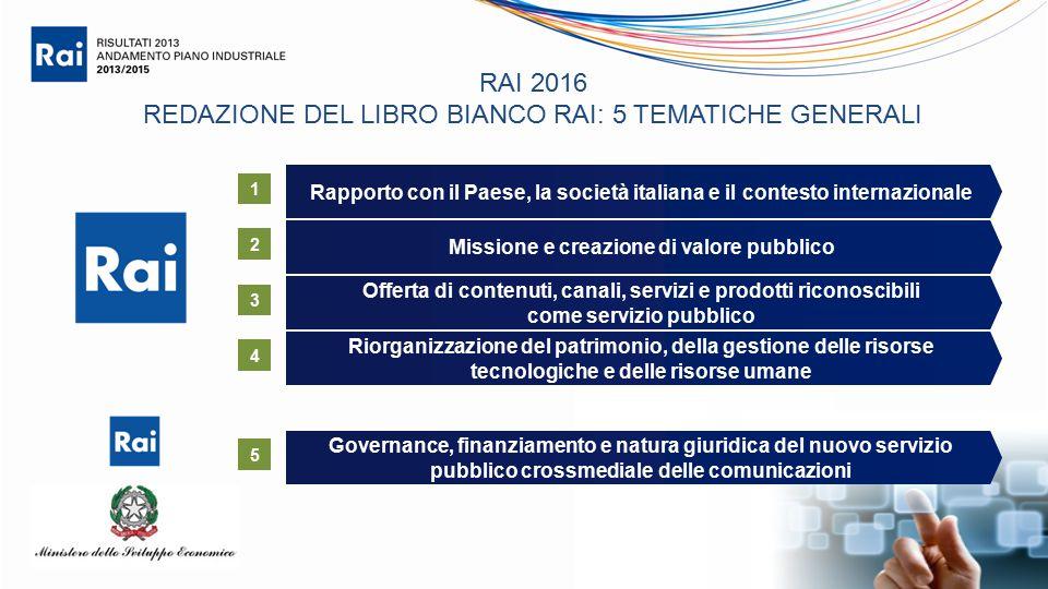 RAI 2016 REDAZIONE DEL LIBRO BIANCO RAI: 5 TEMATICHE GENERALI Rapporto con il Paese, la società italiana e il contesto internazionale Missione e creaz