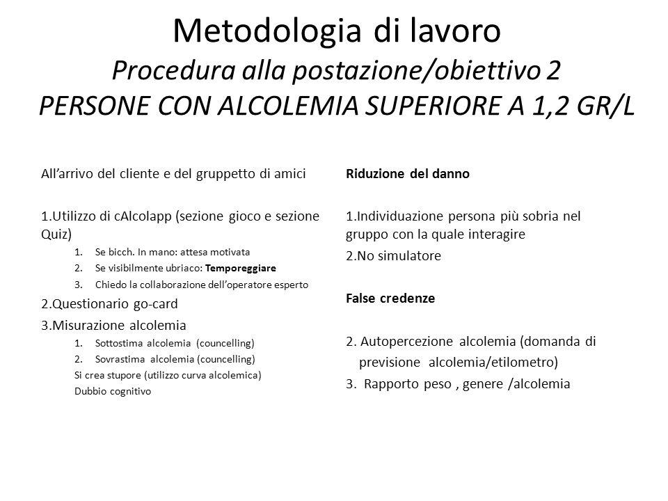 Metodologia di lavoro Procedura alla postazione/obiettivo 2 PERSONE CON ALCOLEMIA SUPERIORE A 1,2 GR/L All'arrivo del cliente e del gruppetto di amici