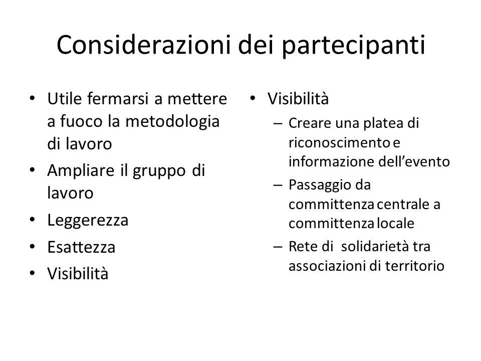 Considerazioni dei partecipanti Utile fermarsi a mettere a fuoco la metodologia di lavoro Ampliare il gruppo di lavoro Leggerezza Esattezza Visibilità