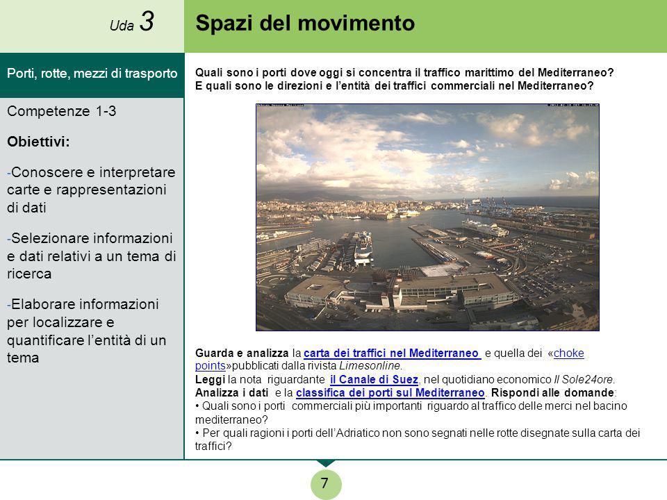 Spazi del movimento Guarda e analizza la carta dei traffici nel Mediterraneo e quella dei «choke points»pubblicati dalla rivista Limesonline.carta dei
