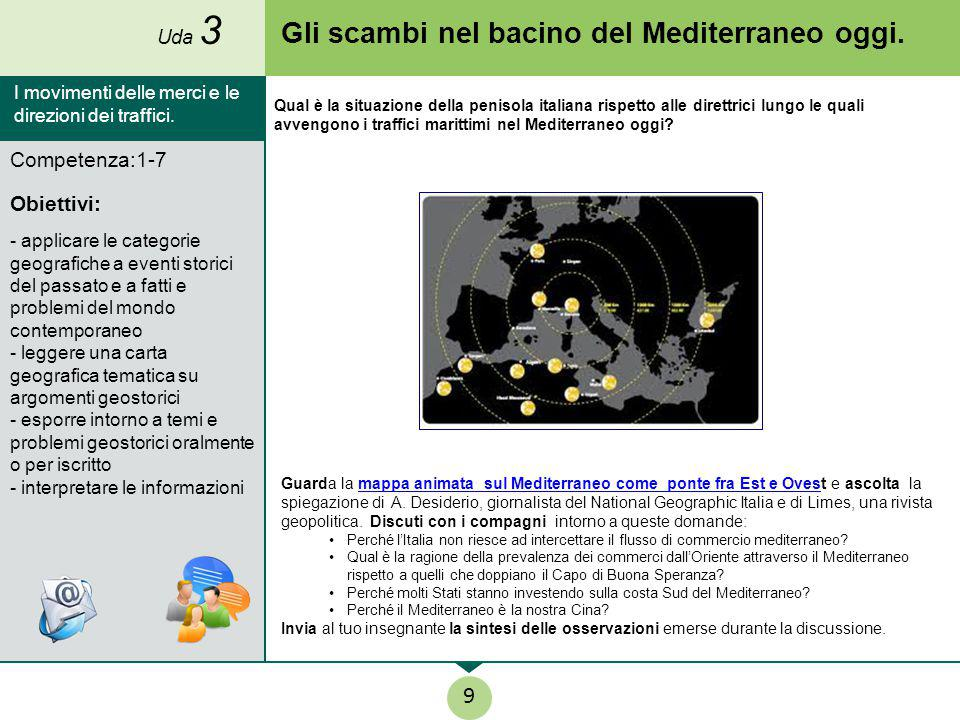 Gli scambi nel bacino del Mediterraneo oggi. Guarda la mappa animata sul Mediterraneo come ponte fra Est e Ovest e ascolta la spiegazione di A. Deside