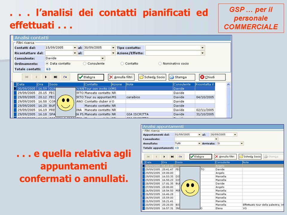 ... l'analisi dei contatti pianificati ed effettuati...