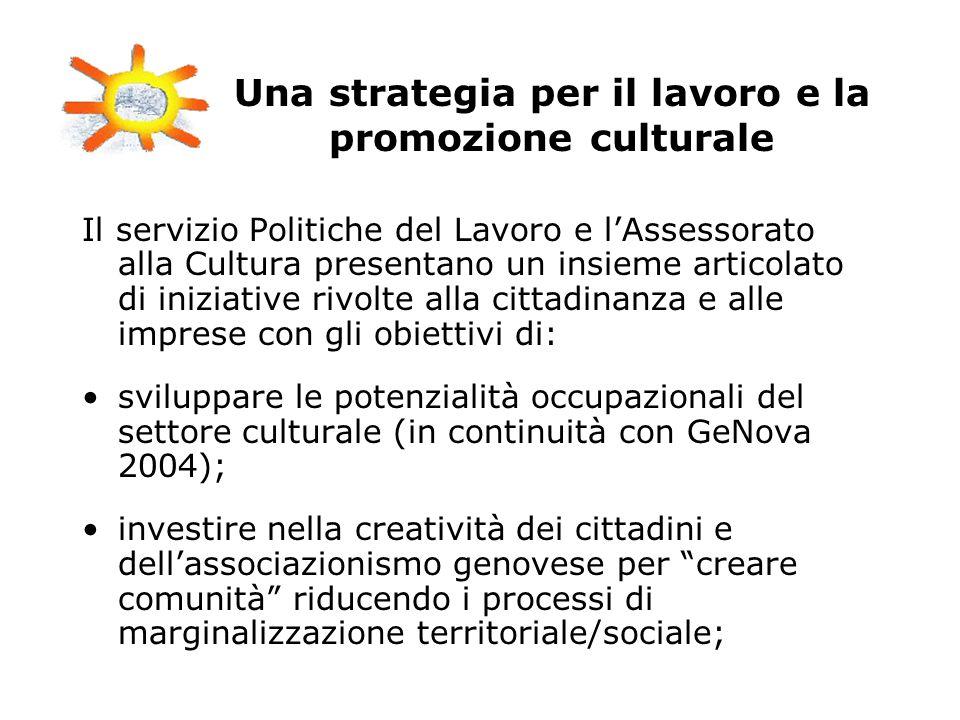 Il servizio Politiche del Lavoro e l'Assessorato alla Cultura presentano un insieme articolato di iniziative rivolte alla cittadinanza e alle imprese