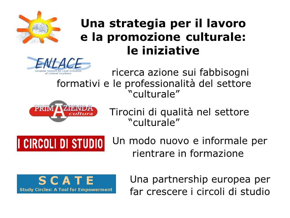 ricerca azione sui fabbisogni formativi e le professionalità del settore culturale Tirocini di qualità nel settore culturale Un modo nuovo e informale per rientrare in formazione Una partnership europea per far crescere i circoli di studio Una strategia per il lavoro e la promozione culturale: le iniziative