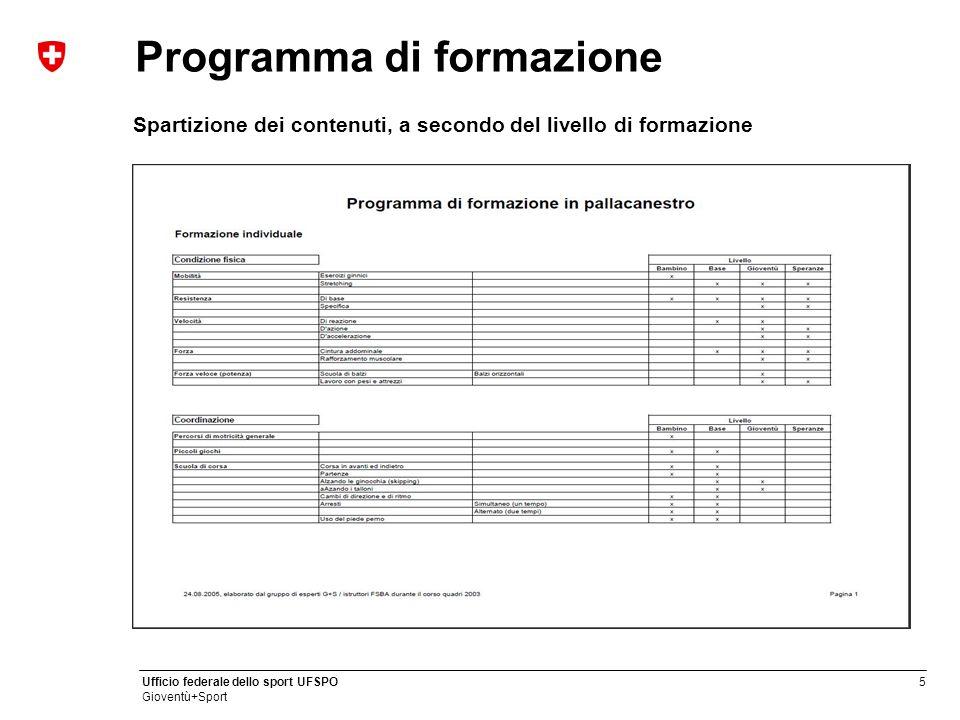 5 Ufficio federale dello sport UFSPO Gioventù+Sport Programma di formazione Spartizione dei contenuti, a secondo del livello di formazione