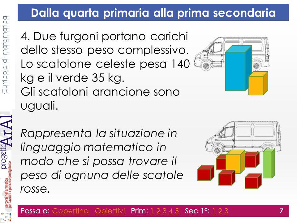 Dalla quarta primaria alla prima secondaria 4. Due furgoni portano carichi dello stesso peso complessivo. Lo scatolone celeste pesa 140 kg e il verde