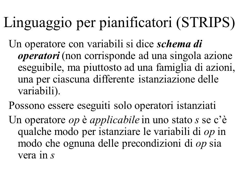 Linguaggio per pianificatori (STRIPS) Un operatore con variabili si dice schema di operatori (non corrisponde ad una singola azione eseguibile, ma piuttosto ad una famiglia di azioni, una per ciascuna differente istanziazione delle variabili).
