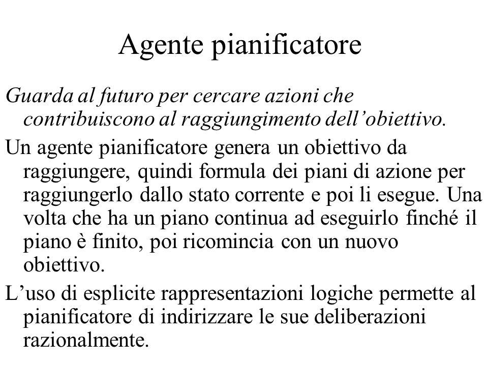 Pianificatore In domini complessi non è possibile effettuare una ricerca nel piano delle situazioni.