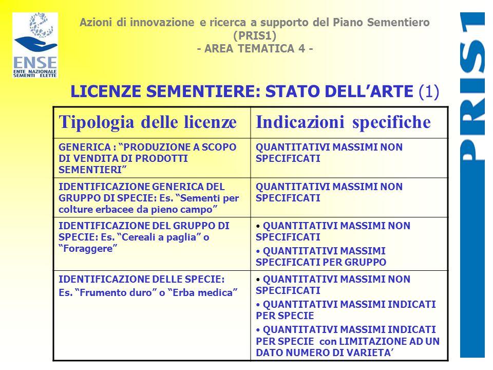 Azioni di innovazione e ricerca a supporto del Piano Sementiero (PRIS1) - AREA TEMATICA 4 - LICENZE SEMENTIERE: STATO DELL'ARTE (1) Tipologia delle licenzeIndicazioni specifiche GENERICA : PRODUZIONE A SCOPO DI VENDITA DI PRODOTTI SEMENTIERI QUANTITATIVI MASSIMI NON SPECIFICATI IDENTIFICAZIONE GENERICA DEL GRUPPO DI SPECIE: Es.
