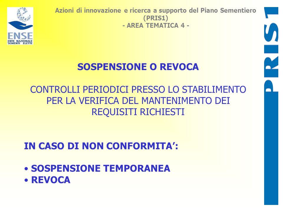 Azioni di innovazione e ricerca a supporto del Piano Sementiero (PRIS1) - AREA TEMATICA 4 - SOSPENSIONE O REVOCA CONTROLLI PERIODICI PRESSO LO STABILIMENTO PER LA VERIFICA DEL MANTENIMENTO DEI REQUISITI RICHIESTI IN CASO DI NON CONFORMITA': SOSPENSIONE TEMPORANEA REVOCA