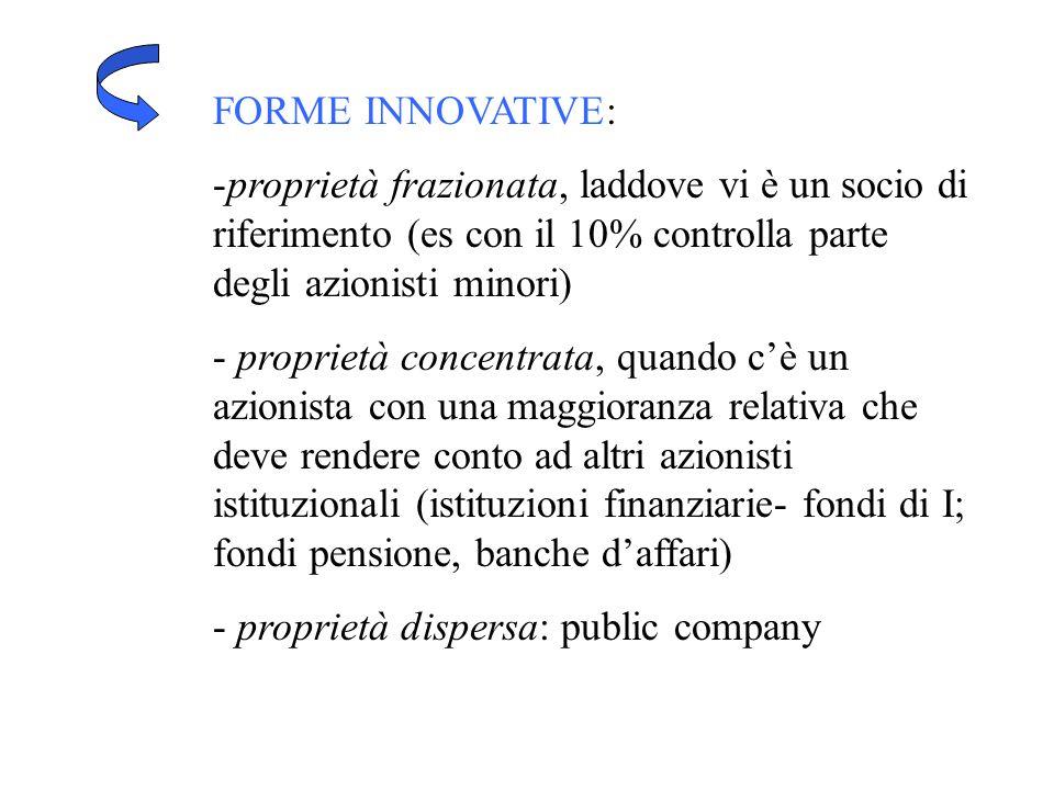 FORME INNOVATIVE: -proprietà frazionata, laddove vi è un socio di riferimento (es con il 10% controlla parte degli azionisti minori) - proprietà conce
