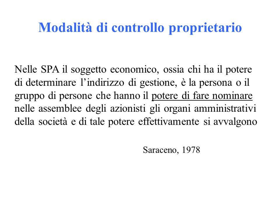 Modalità di controllo proprietario Nelle SPA il soggetto economico, ossia chi ha il potere di determinare l'indirizzo di gestione, è la persona o il g