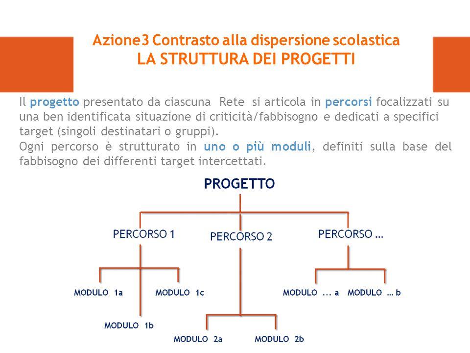 Il progetto presentato da ciascuna Rete si articola in percorsi focalizzati su una ben identificata situazione di criticità/fabbisogno e dedicati a specifici target (singoli destinatari o gruppi).