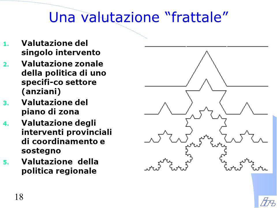 """18 Una valutazione """"frattale"""" 1. Valutazione del singolo intervento 2. Valutazione zonale della politica di uno specifi-co settore (anziani) 3. Valuta"""