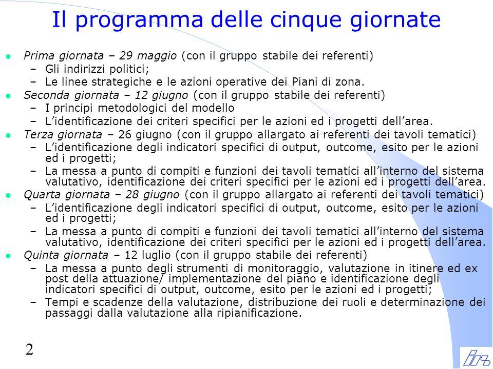 2 Il programma delle cinque giornate l Prima giornata – 29 maggio (con il gruppo stabile dei referenti) –Gli indirizzi politici; –Le linee strategiche