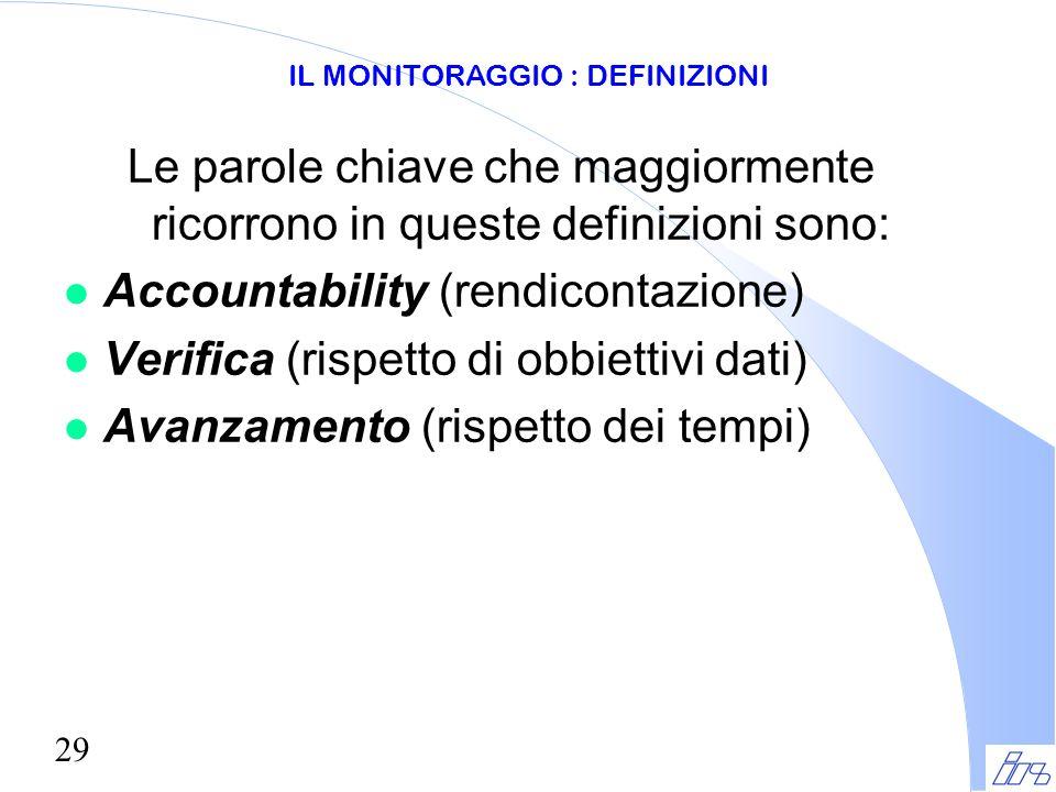 29 Le parole chiave che maggiormente ricorrono in queste definizioni sono: l Accountability (rendicontazione) l Verifica (rispetto di obbiettivi dati)