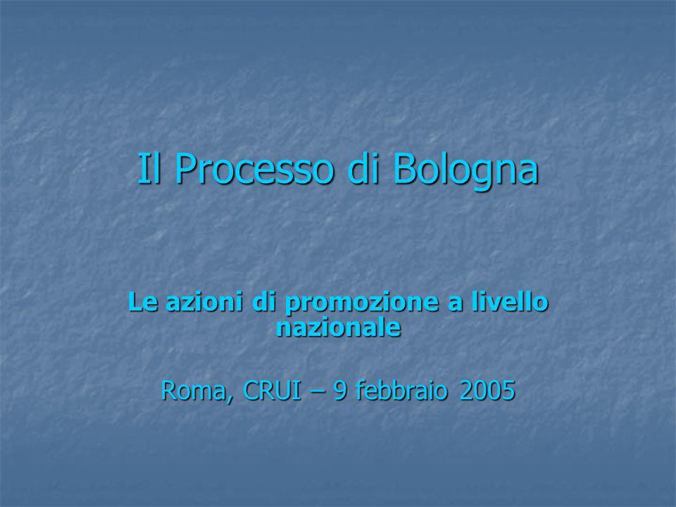 Il Processo di Bologna Le azioni di promozione a livello nazionale Roma, CRUI – 9 febbraio 2005