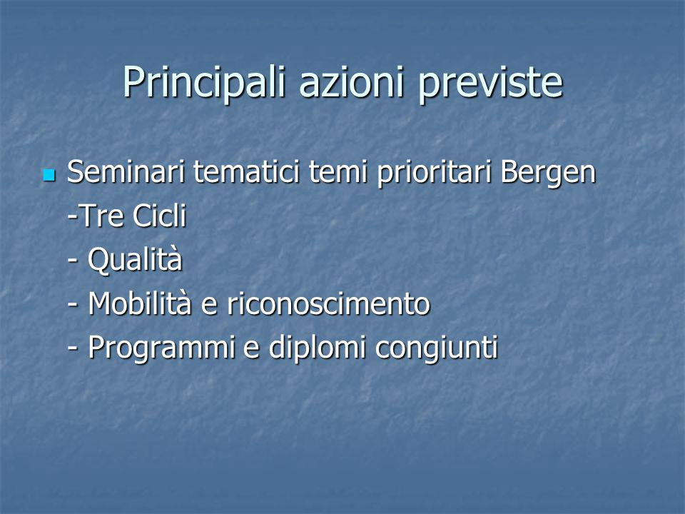 Principali azioni previste Seminari tematici temi prioritari Bergen Seminari tematici temi prioritari Bergen -Tre Cicli - Qualità - Mobilità e riconoscimento - Programmi e diplomi congiunti