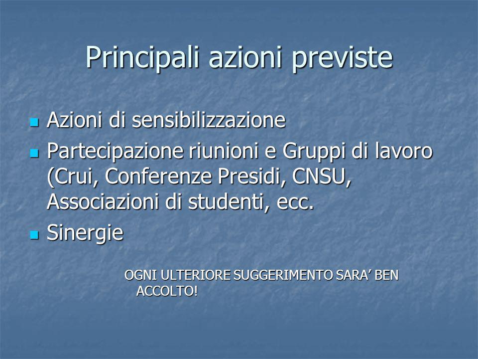 Principali azioni previste Azioni di sensibilizzazione Azioni di sensibilizzazione Partecipazione riunioni e Gruppi di lavoro (Crui, Conferenze Presidi, CNSU, Associazioni di studenti, ecc.