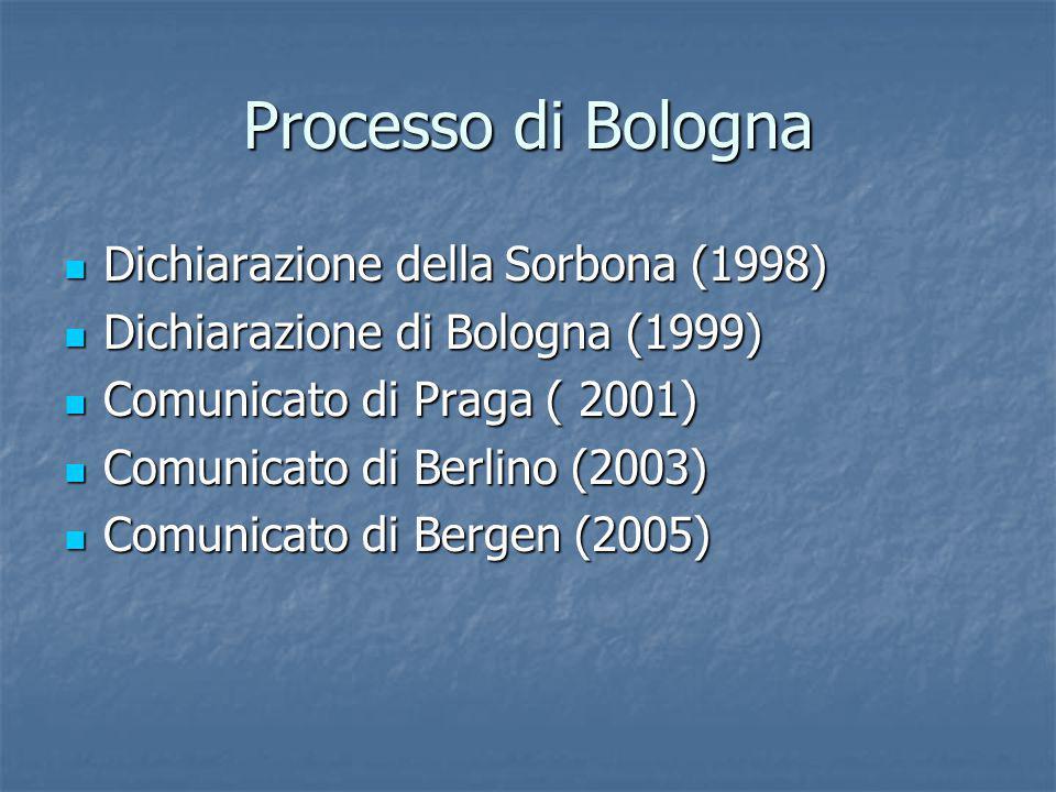 Processo di Bologna Dichiarazione della Sorbona (1998) Dichiarazione della Sorbona (1998) Dichiarazione di Bologna (1999) Dichiarazione di Bologna (1999) Comunicato di Praga ( 2001) Comunicato di Praga ( 2001) Comunicato di Berlino (2003) Comunicato di Berlino (2003) Comunicato di Bergen (2005) Comunicato di Bergen (2005)