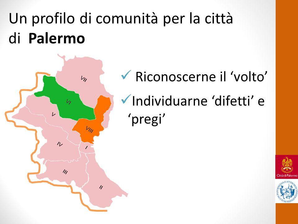 Un profilo di comunità per la città di Palermo Riconoscerne il 'volto' Individuarne 'difetti' e 'pregi'
